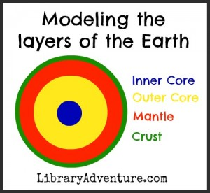 Modeling the layer of the Earth